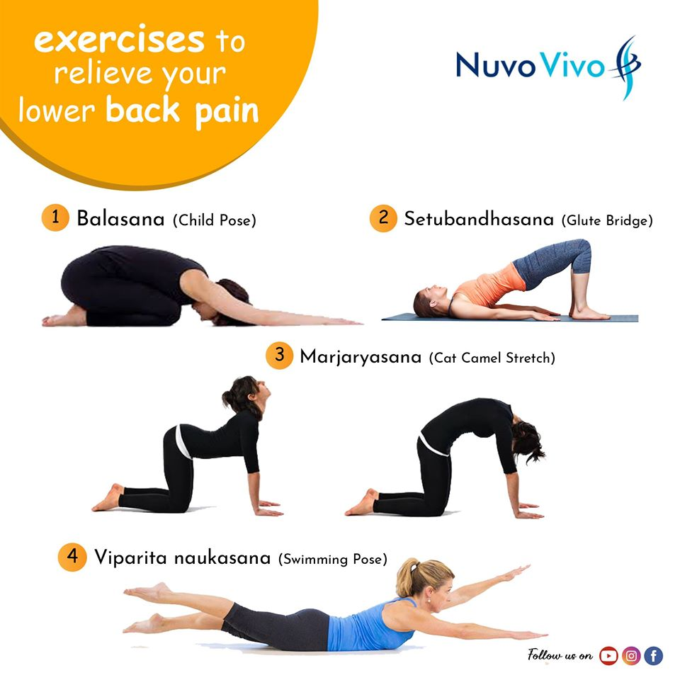 Exercise to relieve your lower back pain